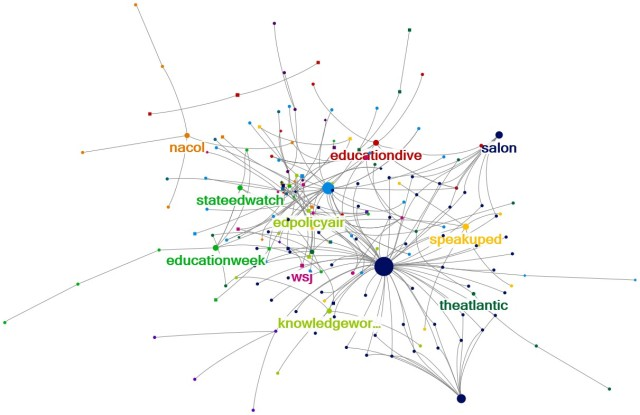 Ed policy communication network.bmp
